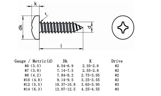Import #10-32 Thread Size Meets ASME B18.6.3 1//2 Length Small Parts 1108MPP410 Pack of 25 #2 Phillips Drive 410 Stainless Steel Pan Head Machine Screw Fully Threaded 1//2 Length